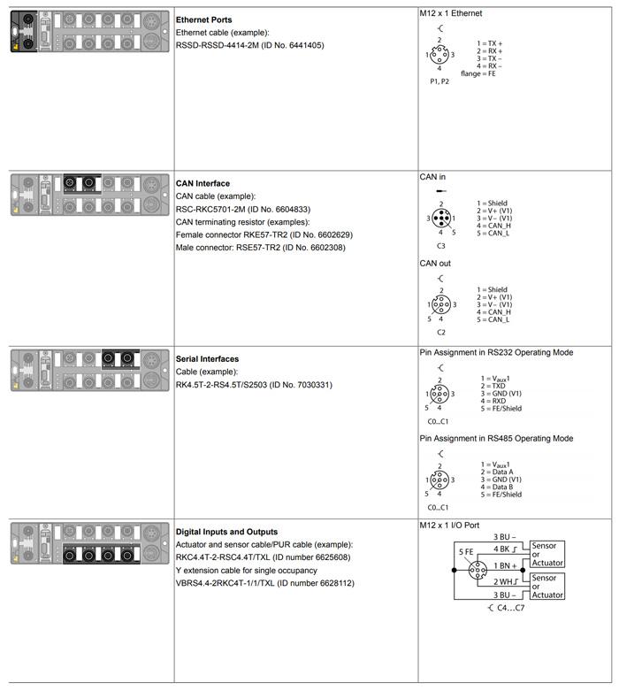 fieldbus-aplica-3