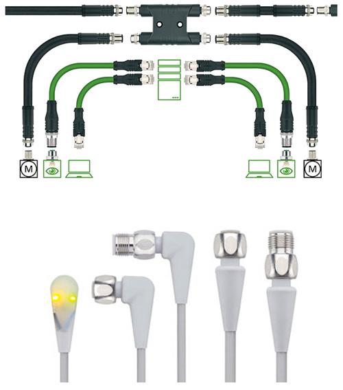 Sistemas de conectividad específicos