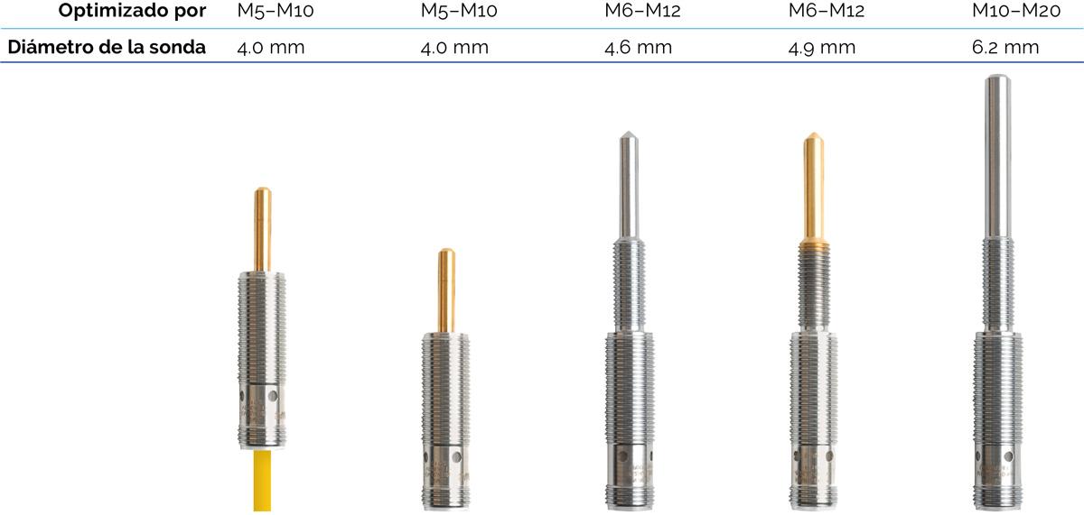 Sensores de tuerca de TURCK