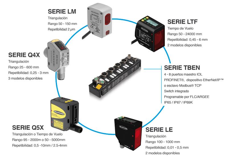 sensores de medición