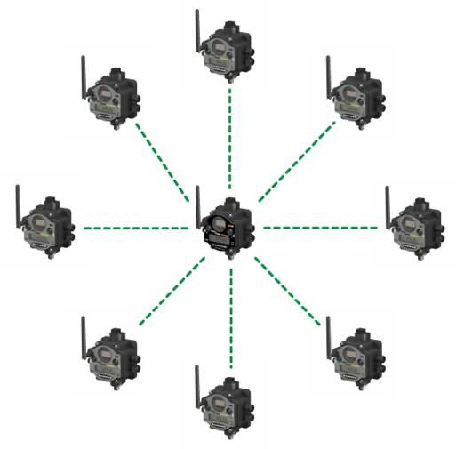 wireless-estrella