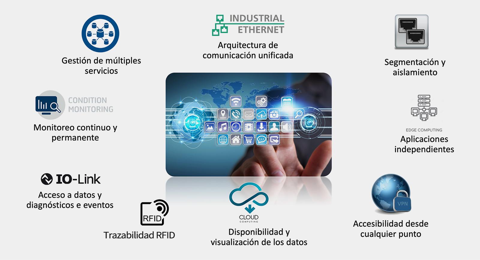 digitalizacion - 2