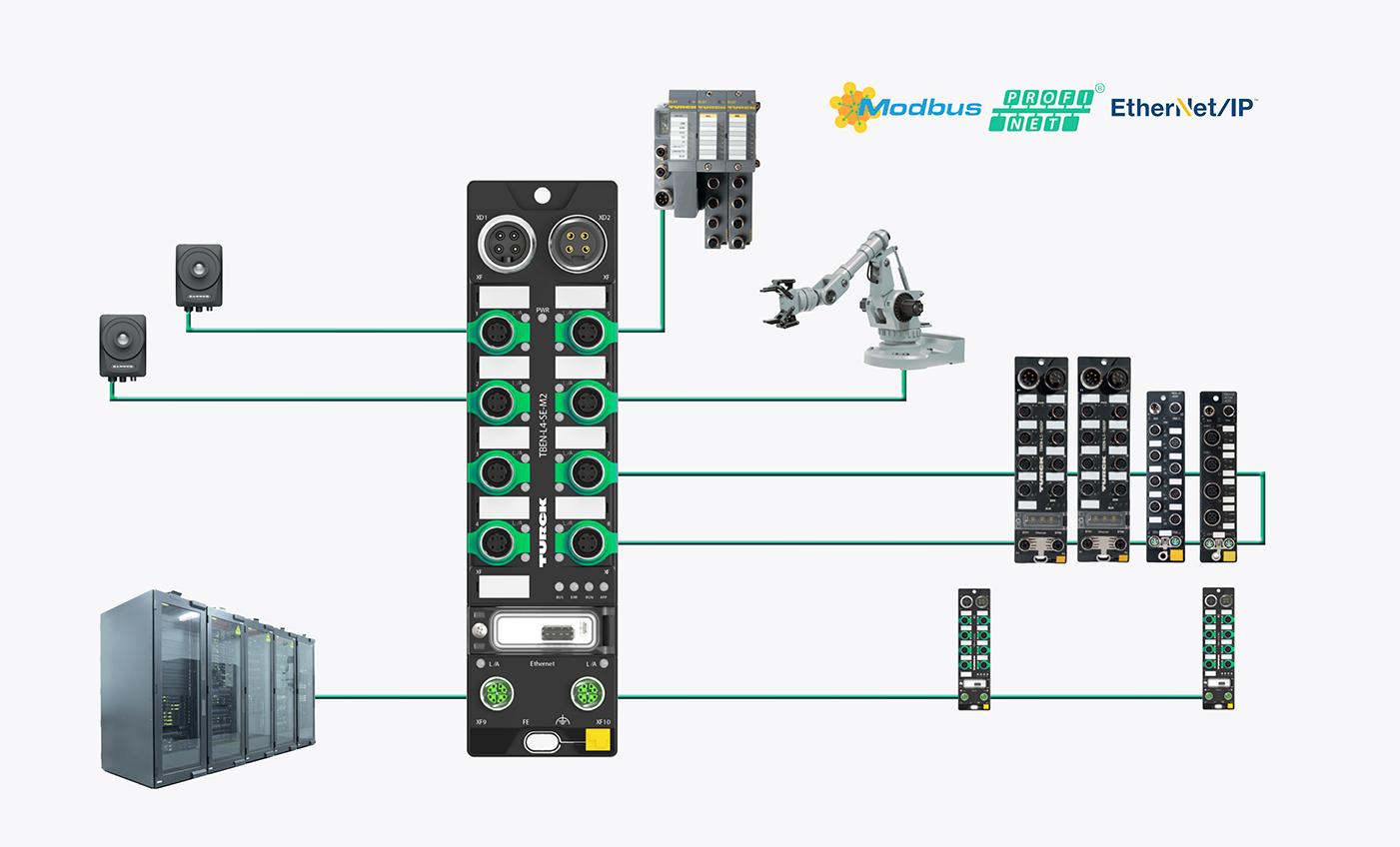 redes industriales -2