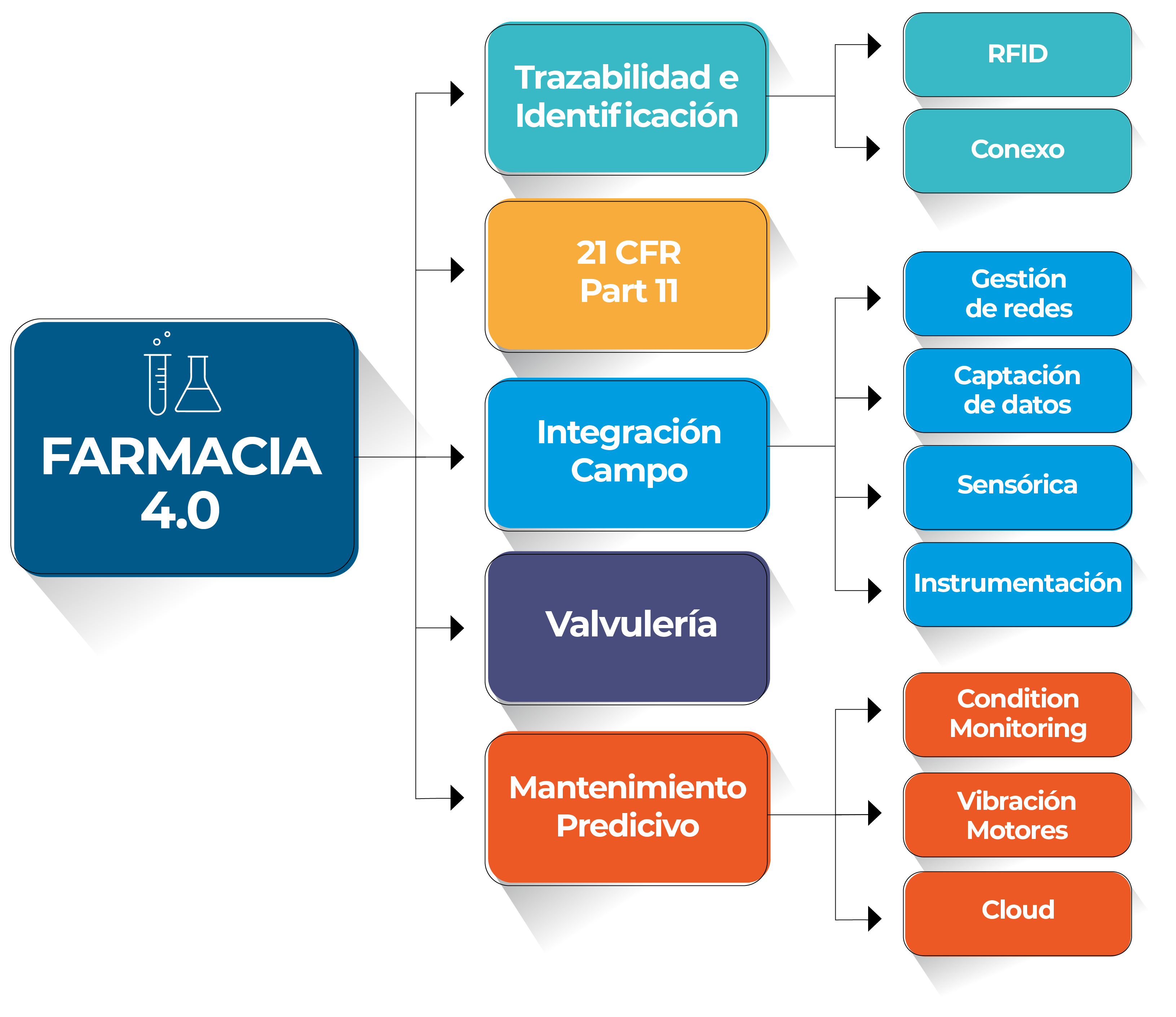 esquema_farmacia_vertical